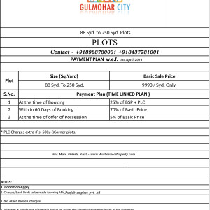 Gulmohar City Price List